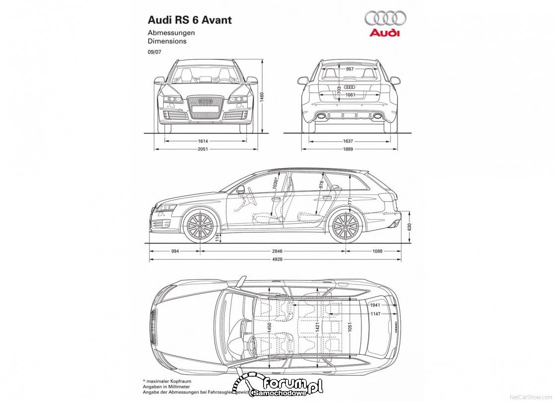 Audi RS6 C6 Avant, wymiary