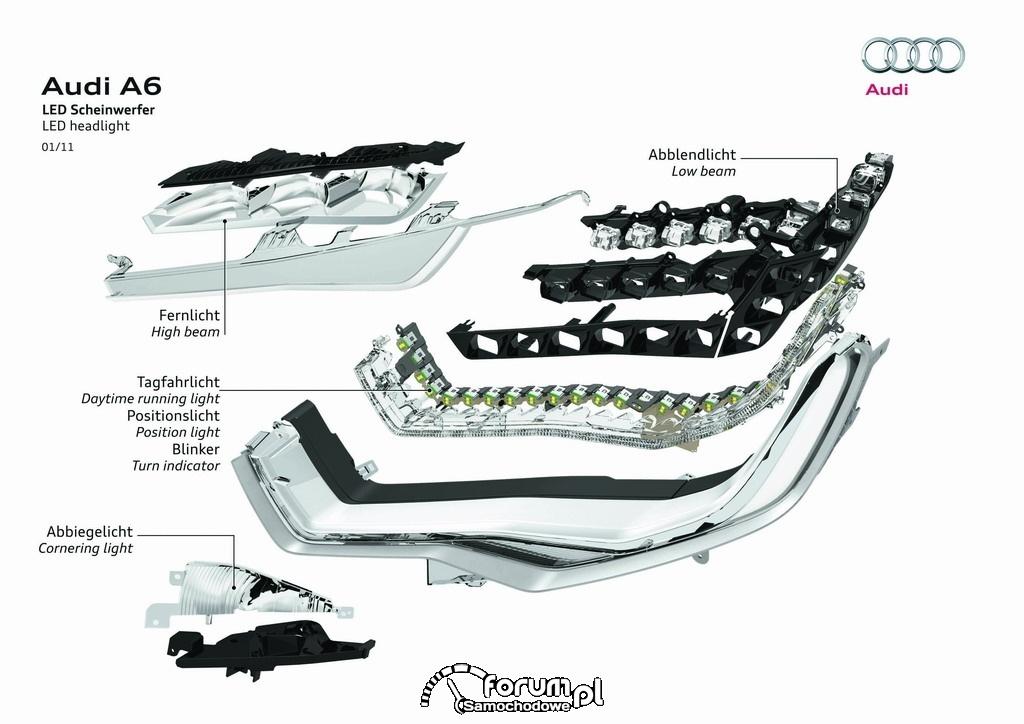 Przekrój przedniej lapmy LED, Audi A6