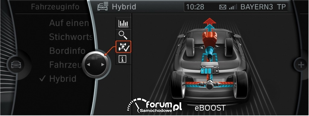 BMW ActiveHybrid, informacje