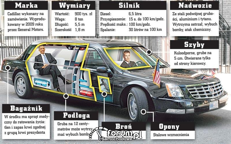 Pancerny Cadillac One, zwany Bestią - limuzyna Baracka Obamy
