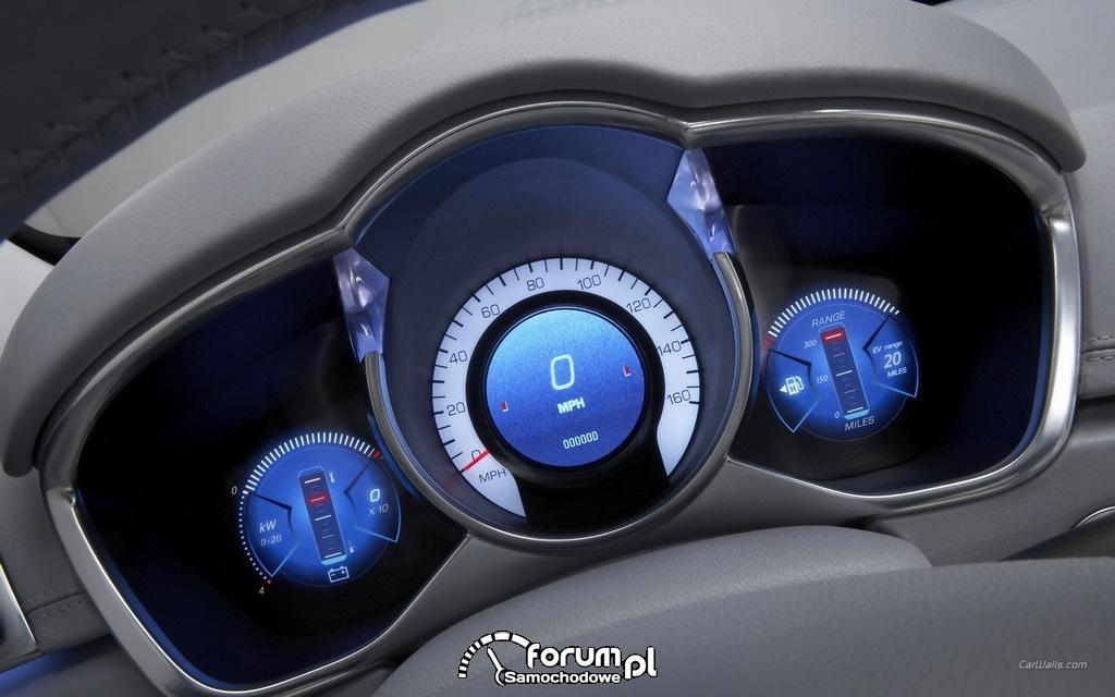 Zegary - Cadillac Provoq Concept