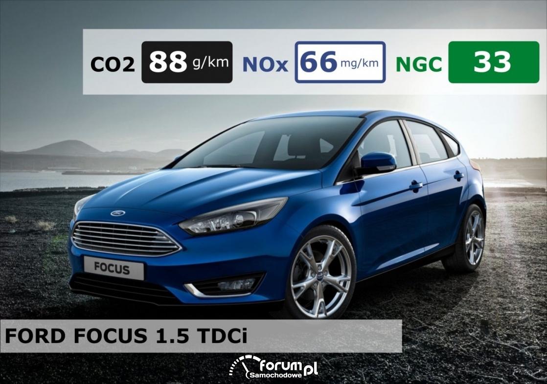 Ford Focus 1.5 TDCi, ekologiczny samochód