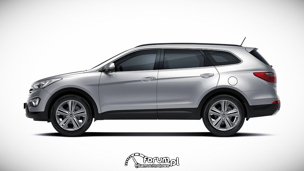 Hyundai Grand Santa Fe, bok