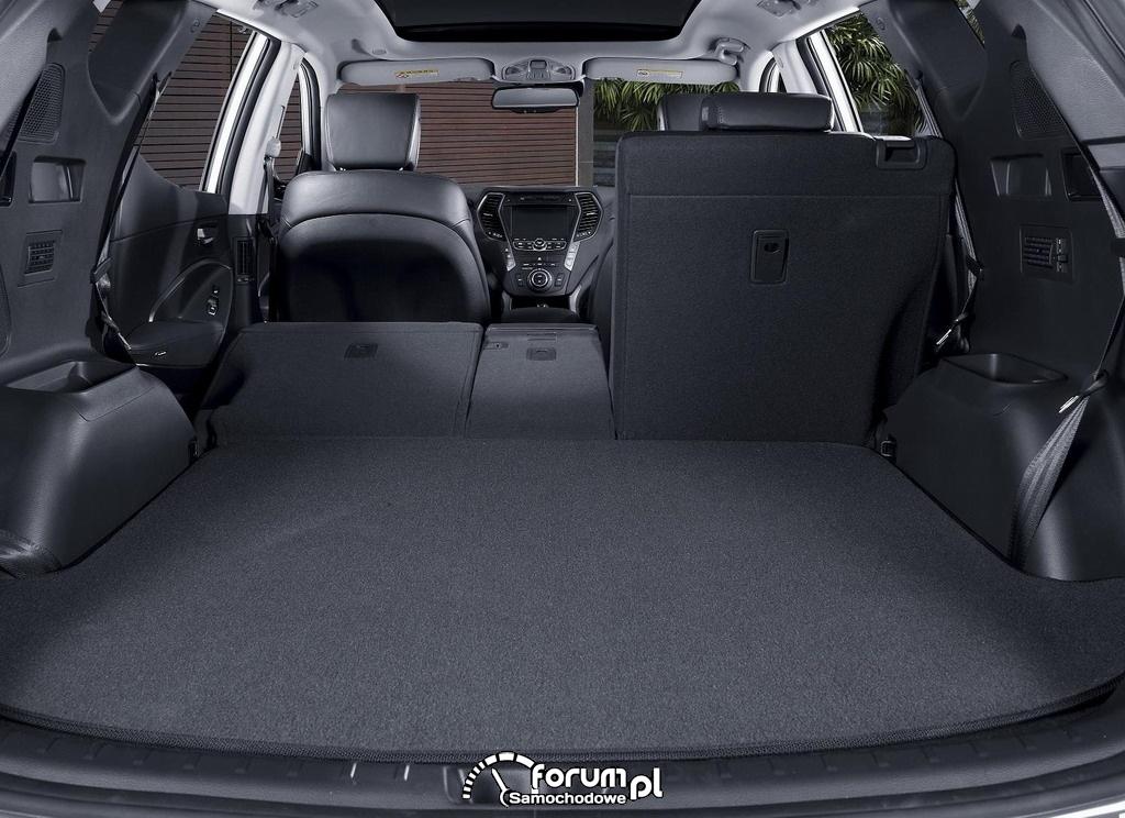 Hyundai Santa Fe, przestrzeń bagażowa, 2012