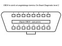 OBD II - opis pinów