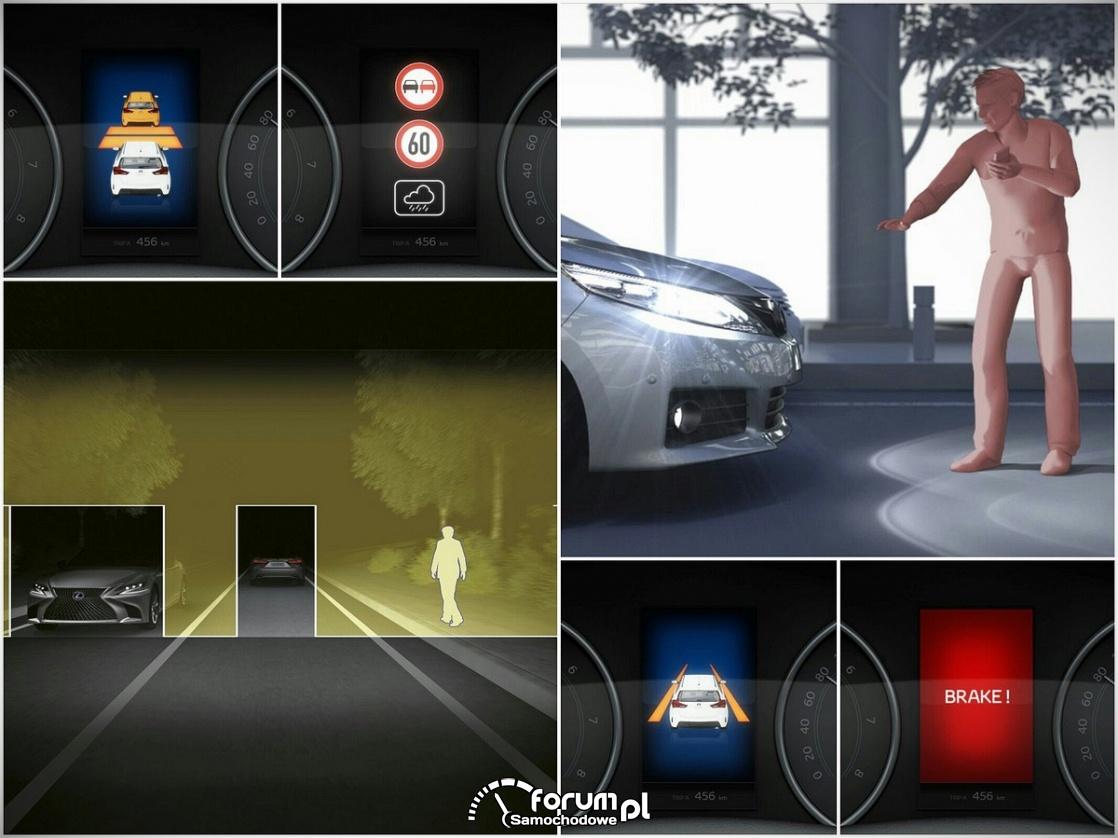 Pakiety systemów bezpieczeństwa Toyoty