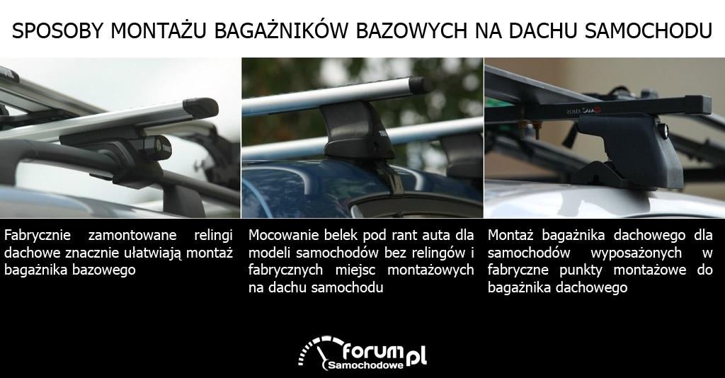 Sposoby montażu bagażnika bazowego na dachu samochodu