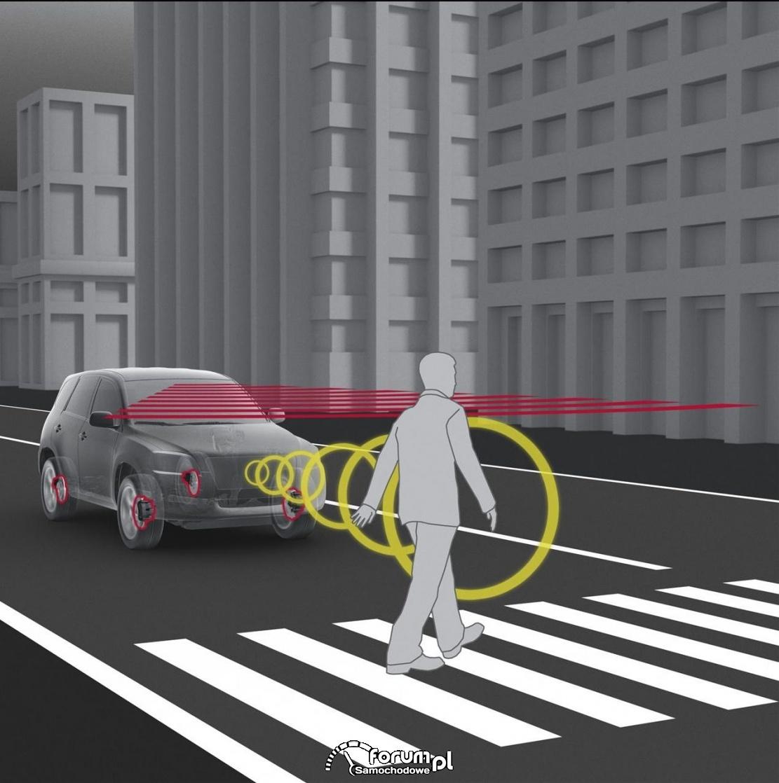 Systemem wykrywania pieszych