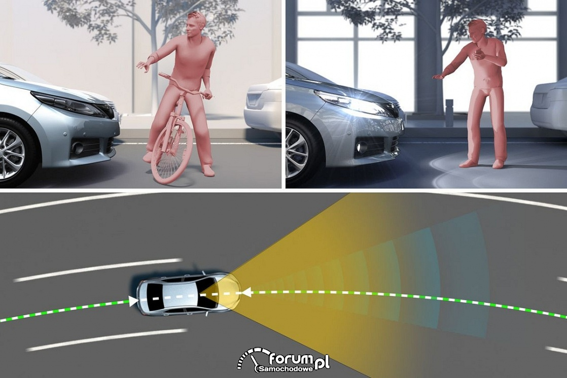 Toyota Safety Sense, wykrywanie pieszych i roewrzystów