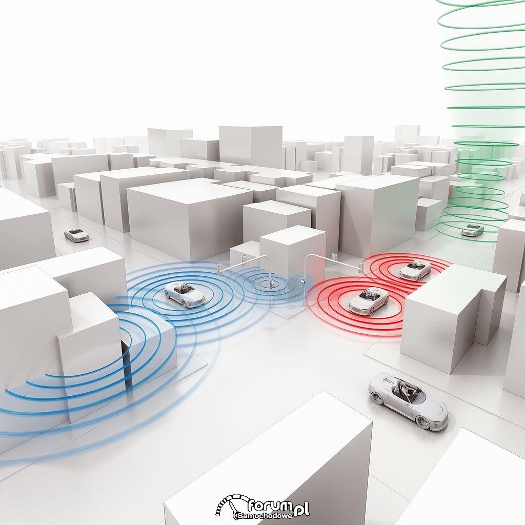 Usługi Dostępne Ze Smartfona W Samochodzie, Komunikacja