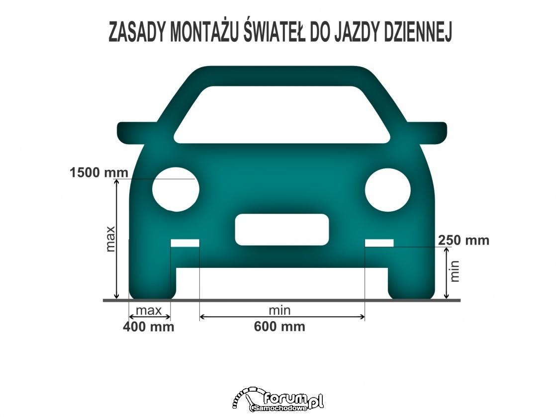 Zasady montażu świateł do jazdy dziennej