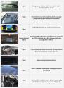 Audi A8, opcje wyposażenia
