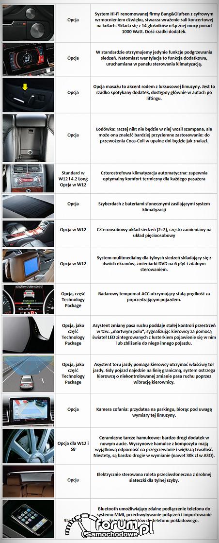 Audi, opcje wyposażenia