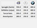 Przykładowe ceny części, Volvo, Mercedes, BMW
