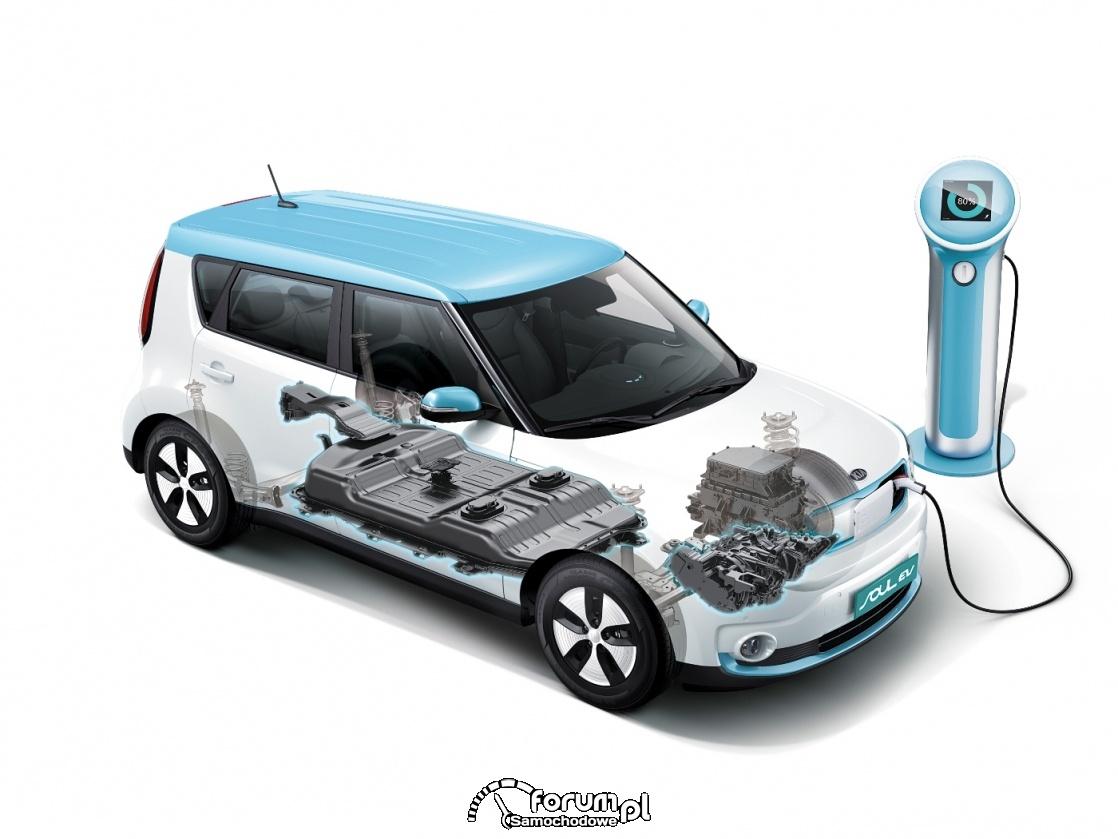 Kia Soul EV - Electric Vehicle
