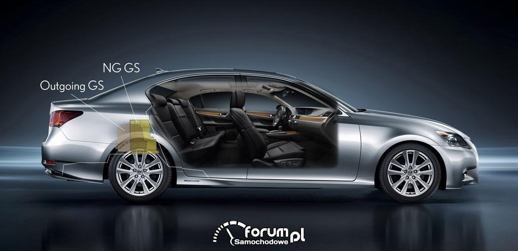 Lexus GS 450H 2012 - przekrój