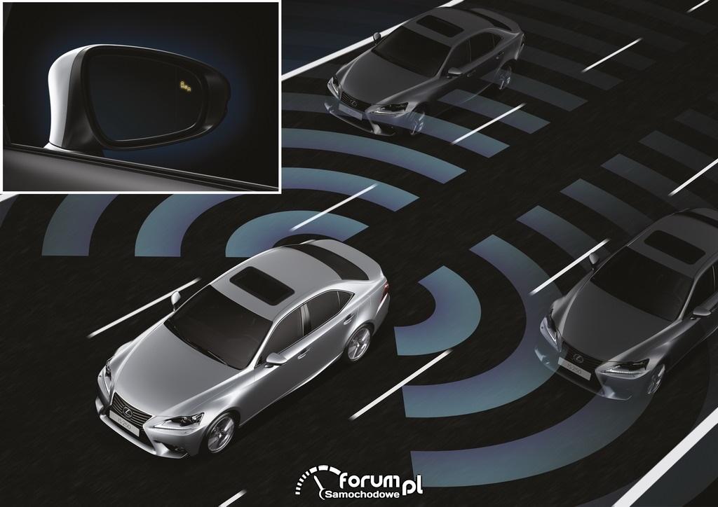 Lexus IS, Układ monitorujący martwe pola widoczności (BSM)