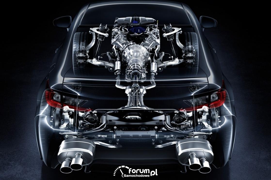 Lexus RC-F, układ napędowy
