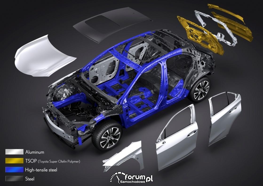 Lexus UX 200, budowa nadwozia