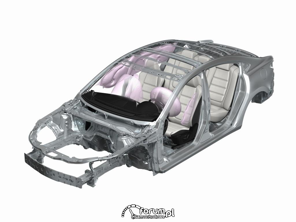 Rozmieszczenie poduszek powietrznych, Mazda6, 2012