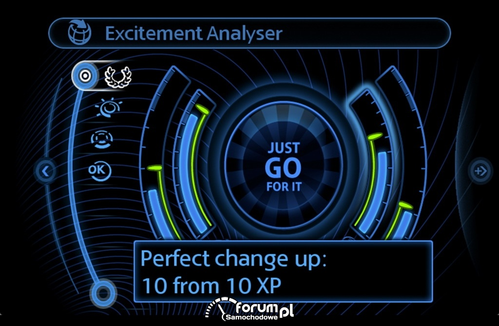 Nowy Driving Excitement Analyser w aplikacji MINI Connected