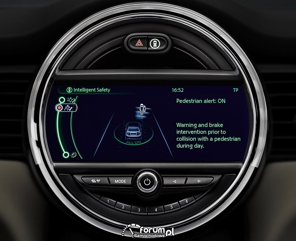 Nowatorskie systemy wspomagające kierowcę w MINI