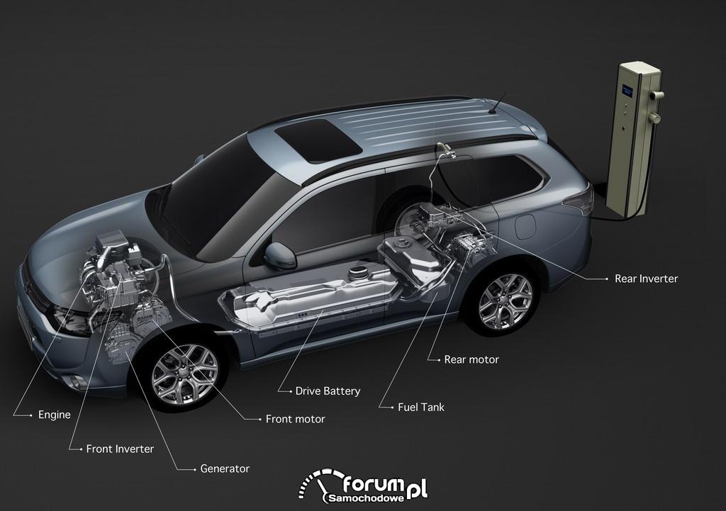 Mitsubishi Outlander PHEV, przekrój i opis układu napędowego