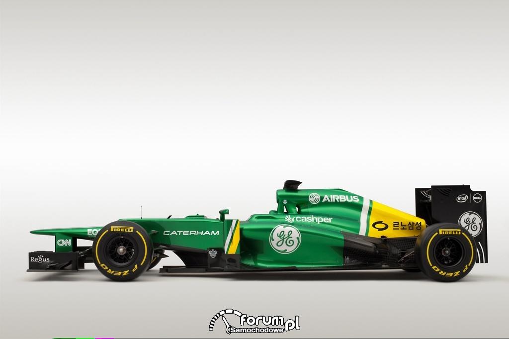 Bolid Caterham F1 Team, Renault Samsung Motors4