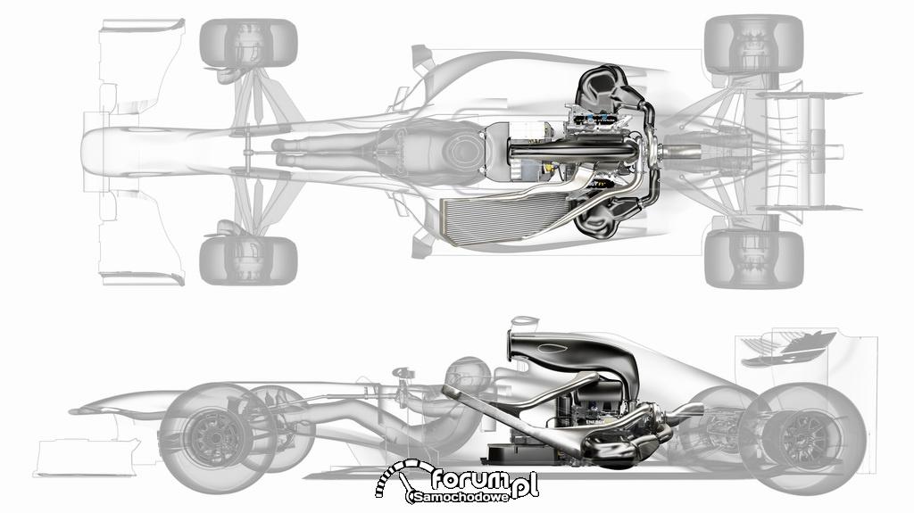 Energy F1-2014 - nowy silnik wyścigowy, schemat montażu silnika w bolidzie
