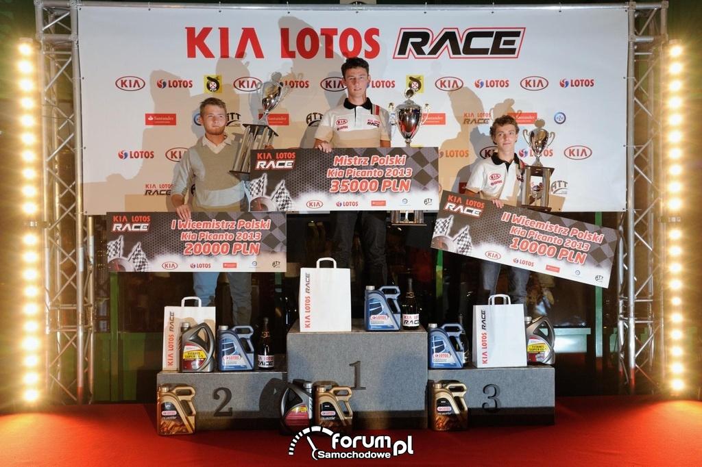Zwycięzcy Kia Lotos Race