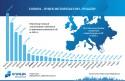 Rejestracje nowych samochodów osobowych w wybranych państwach UE, 2016 rok