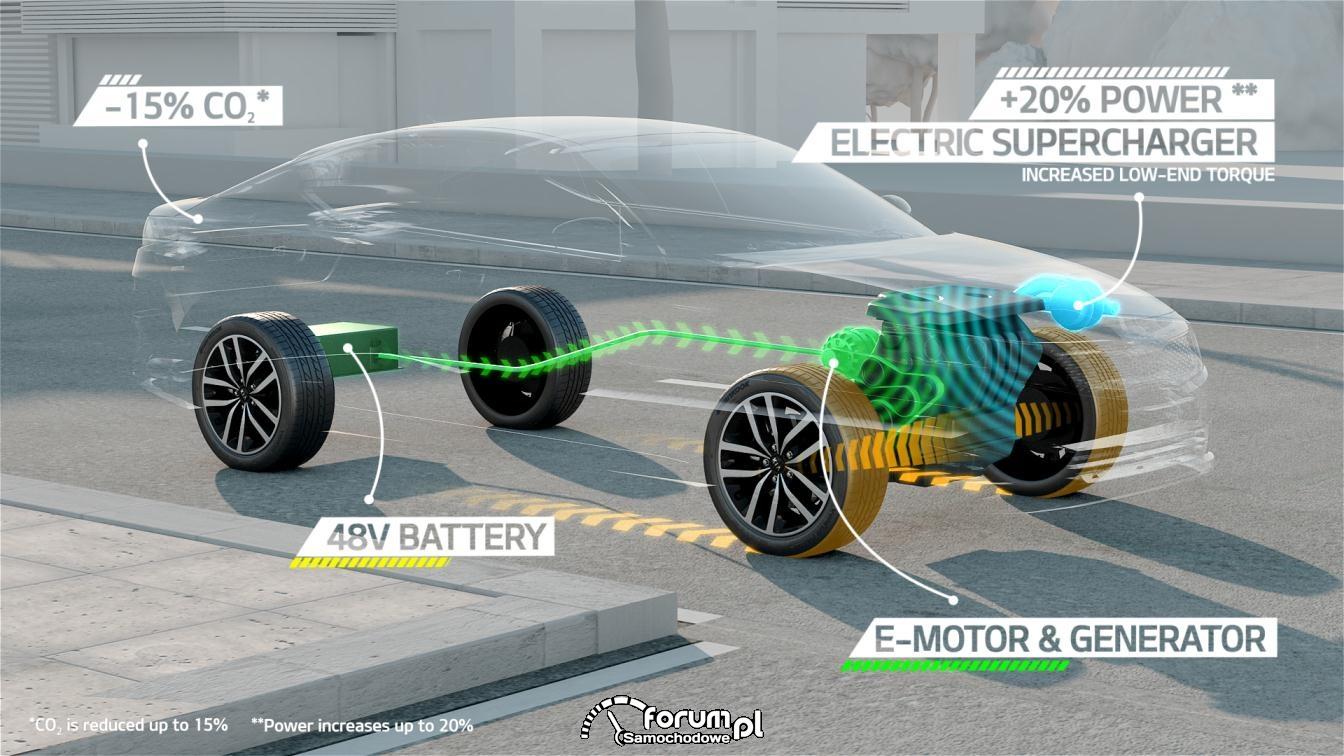 Nowa technologia napędu hybrydowego dla samochodów marki Kia