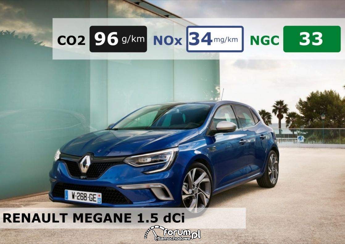Renault Megane 1.6 dCi, ekologiczny samochód
