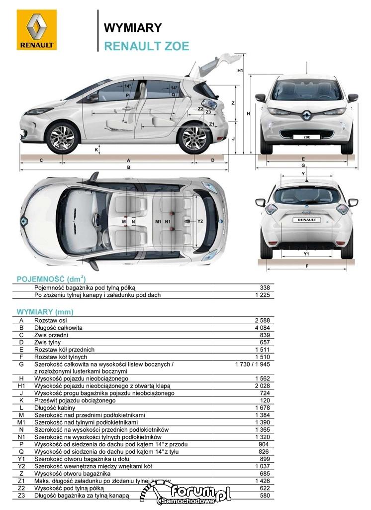 Renault-ZOE, wymiary samochodu