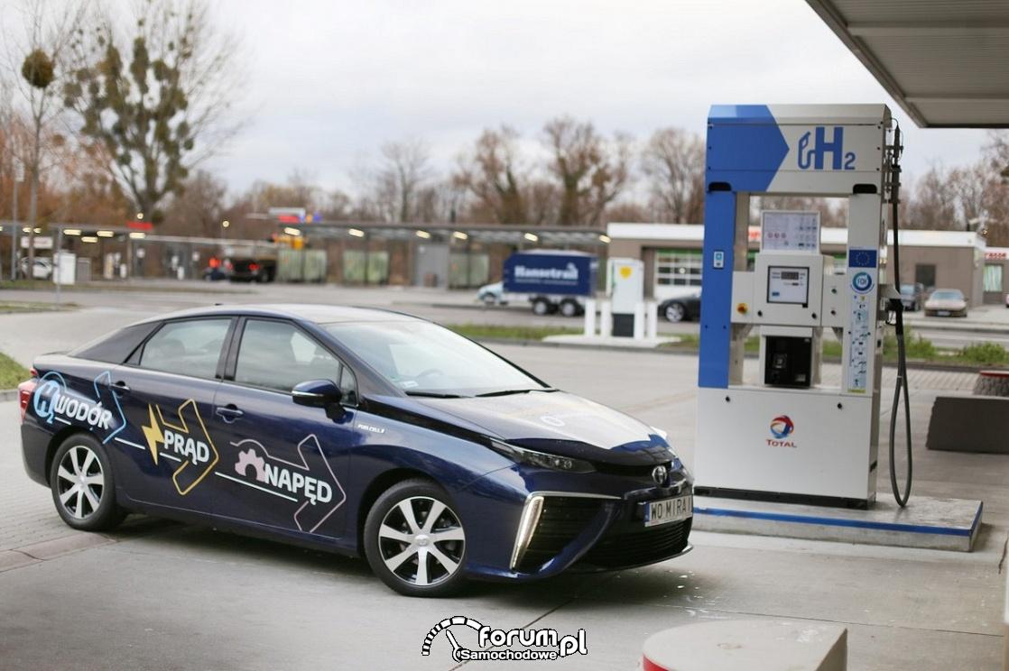 Wodór - ekologiczne paliwo przyszłości