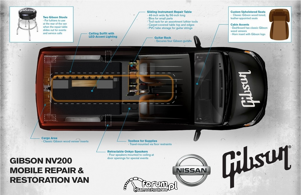 Warsztat lutniczy na kółkach Gibson NV200 Repair & Restoration Van, 2