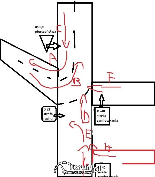 kosmiczne skrzyżowanie (każdy jedzie inaczej) Pierszeństwo D40 czy D52