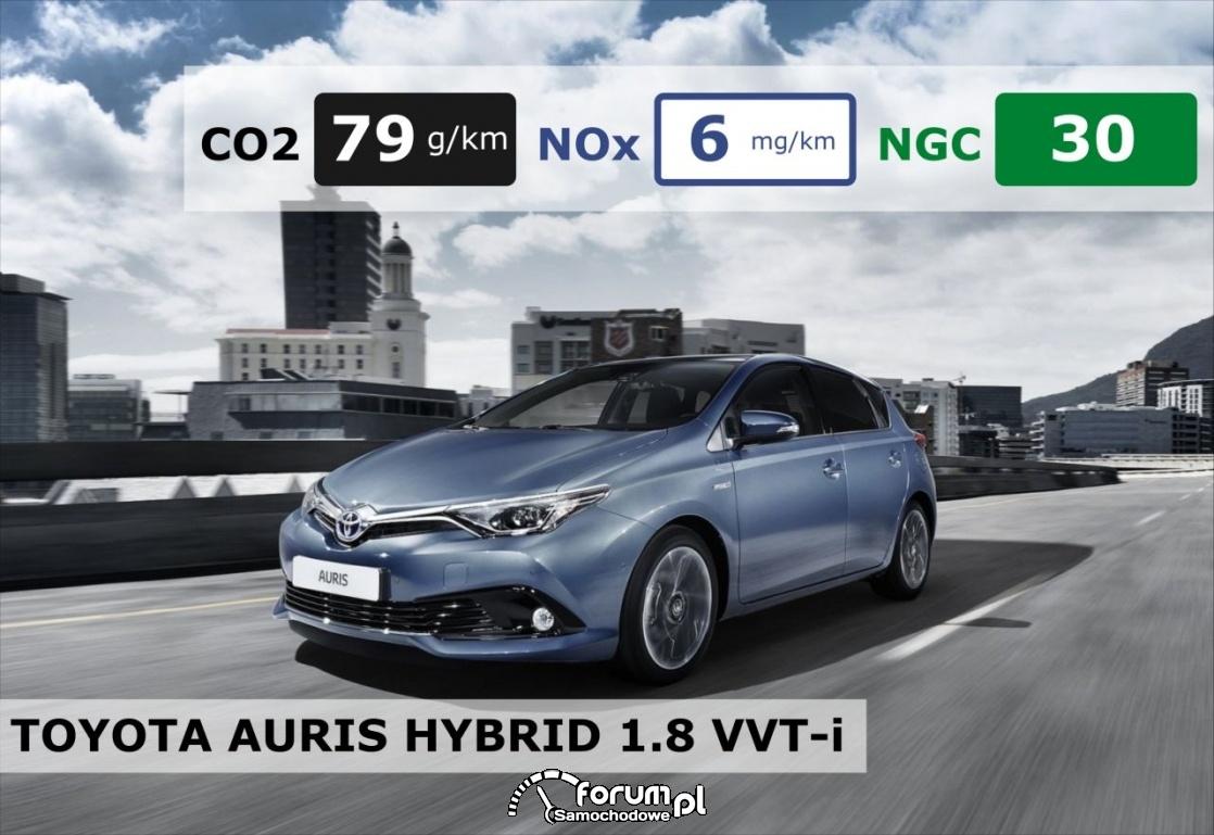 Toyota Auris 1.8 VVT-i, ekologiczny samochód