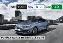 Problem smogu w Polsce, a najbardziej ekologiczne samochody
