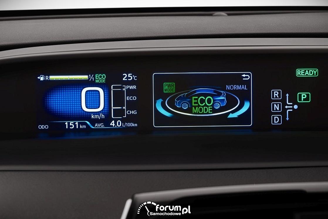 Toyota Prius IV, ECO mode