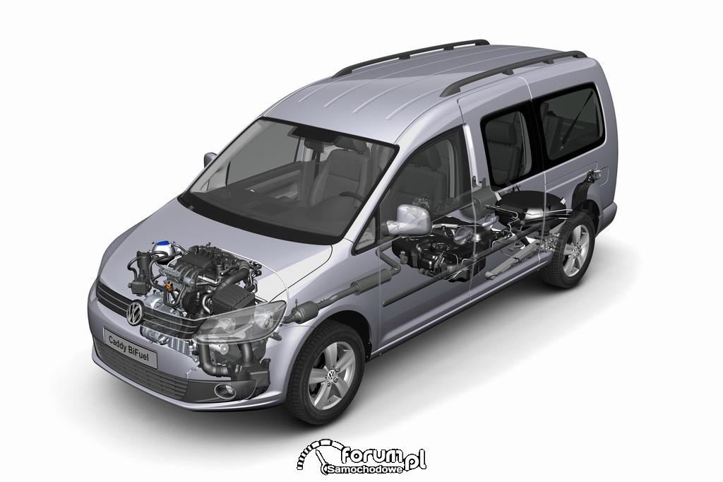 Volkswagen Caddy BiFuel, przekrój instalacji paliwowo-gazowej