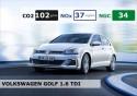 Volkswagen Golf 1.6 TDI, ekologiczny samochód