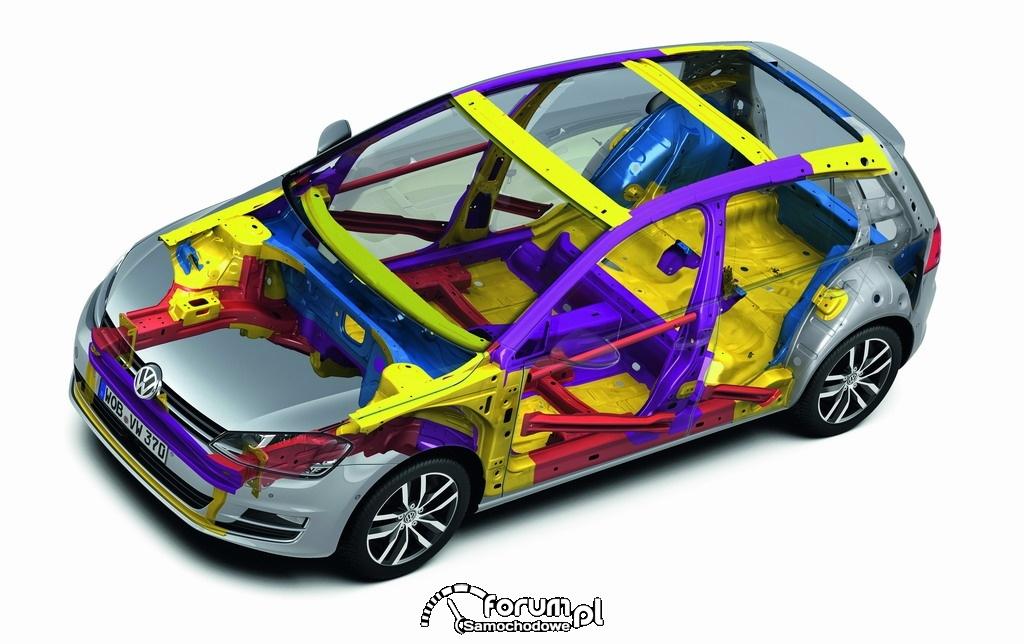 Volkswagen Golf VII, przekrój nadwozia, wzmocnienia