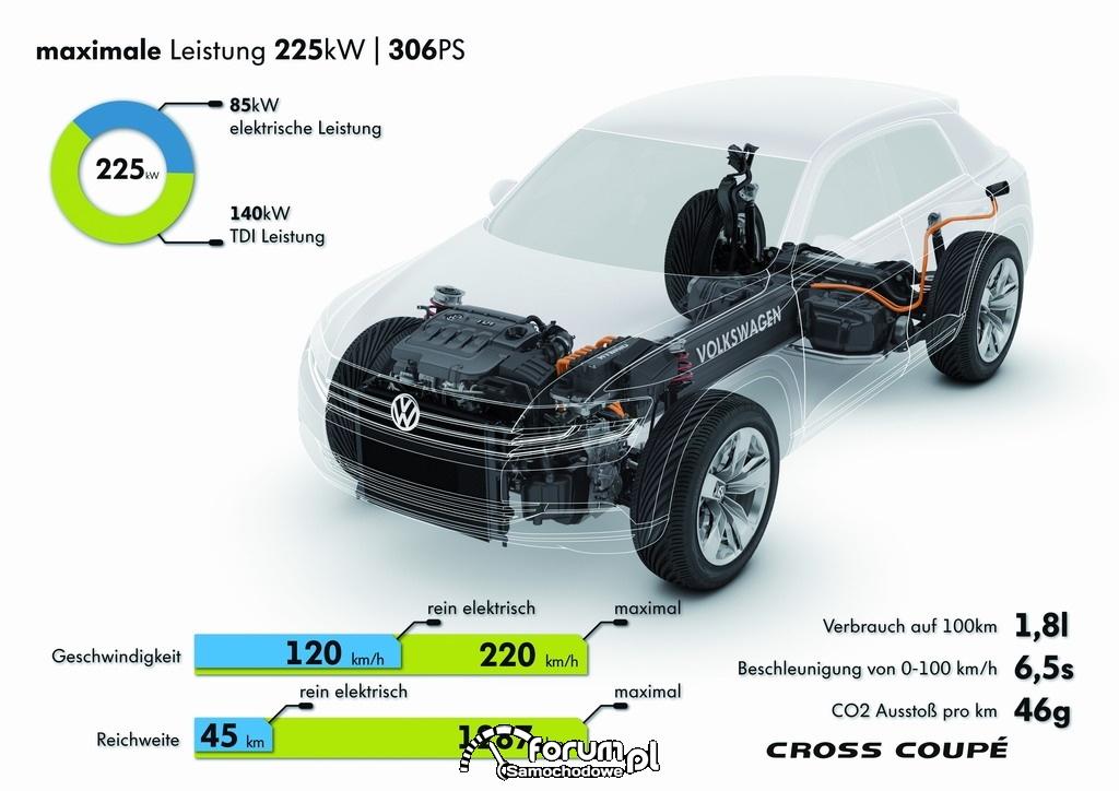 Volkswagena Cross Coupe (model studyjny), 9