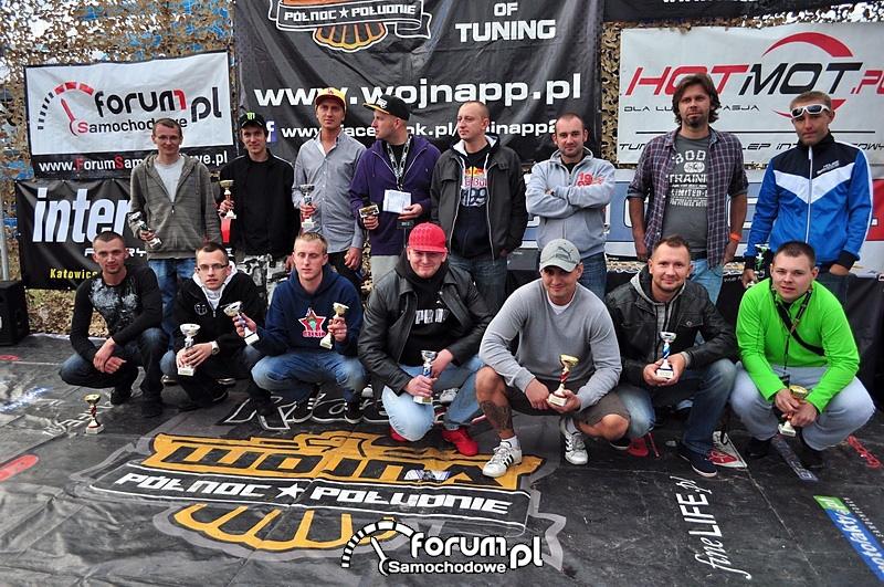 Uczestnicy którzy wygrali rundę WojnyPP na SCP